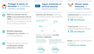 covid-why-invest-esp