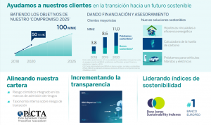 sostenibilidad-why-invest