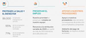 empleados-covid19